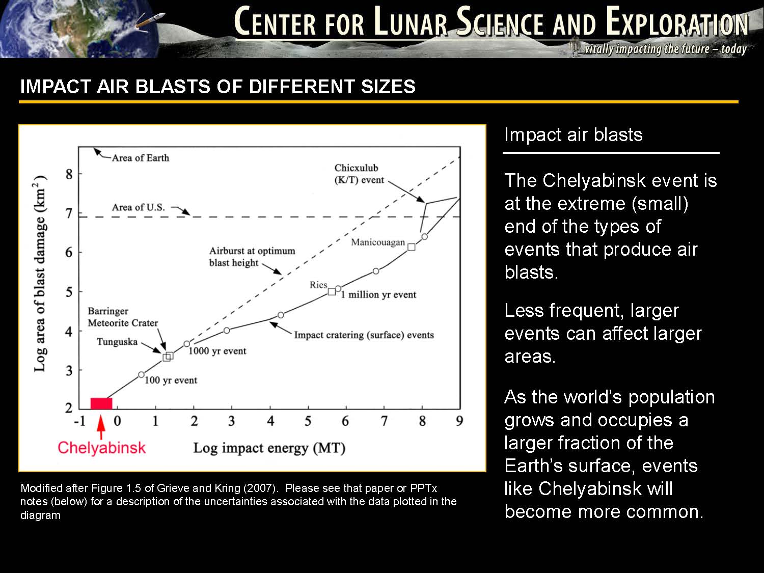 Kring_Background briefing about impact air blasts_18Feb2013_Page_12